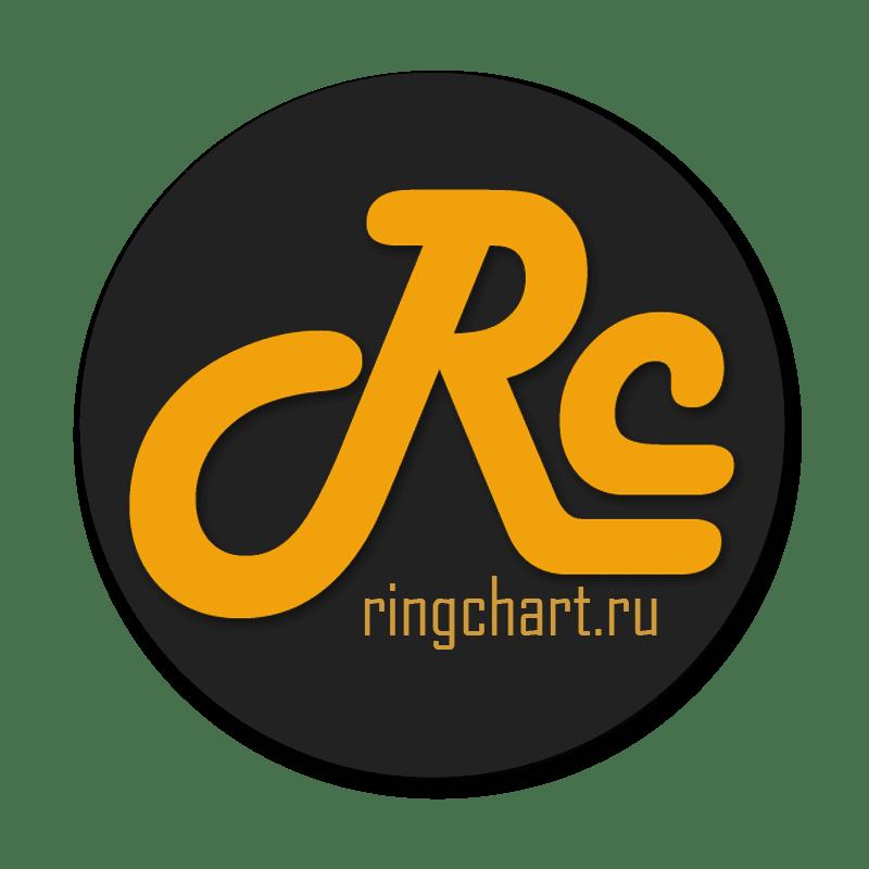 RingChart.Ru - Чарт рингтонов: только новые, лучшие и популярные рингтоны